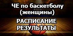 Чемпионат Европы по баскетболу 2017. Расписание и результаты матчей