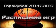 Расписание матчей баскетбольного Еврокубка