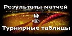 Результаты матчей и турнирные таблицы Лиги Европы 2016/2017