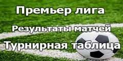 Результаты матчей и турнирная таблица Премьер лиги