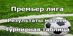 Итоговая таблица Премьер лиги