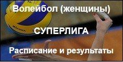 Волейбол (женщины). Расписание и результаты матчей суперлиги