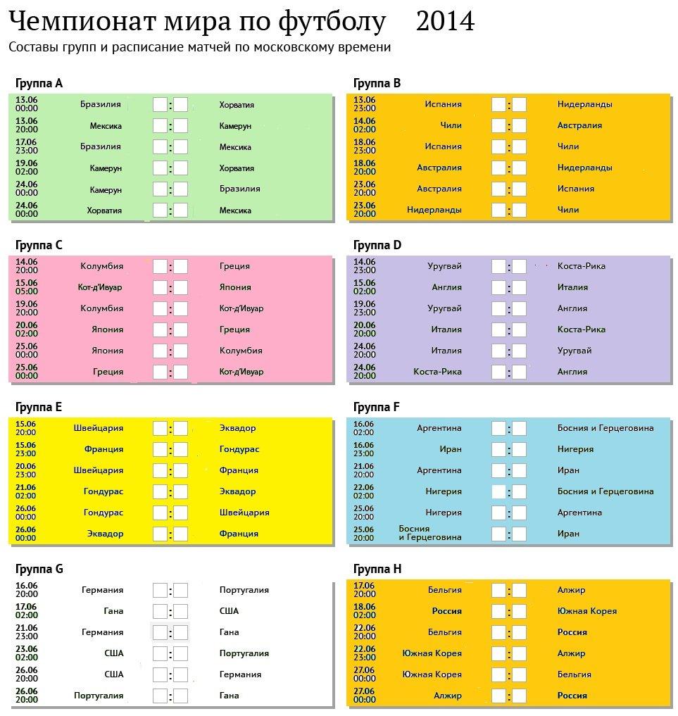 чм по футболу 2014 таблицы группы
