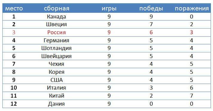 http://sportruss.ru/wp-content/uploads/2017/03/01-19.jpg